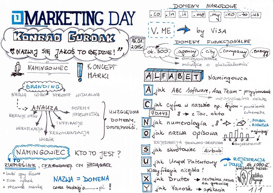 Marketing Day Konrad Gurdak, Gdynia,